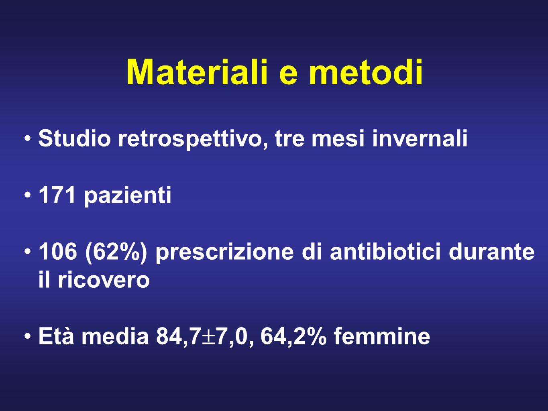 Materiali e metodi Studio retrospettivo, tre mesi invernali 171 pazienti 106 (62%) prescrizione di antibiotici durante il ricovero Età media 84,7 7,0, 64,2% femmine