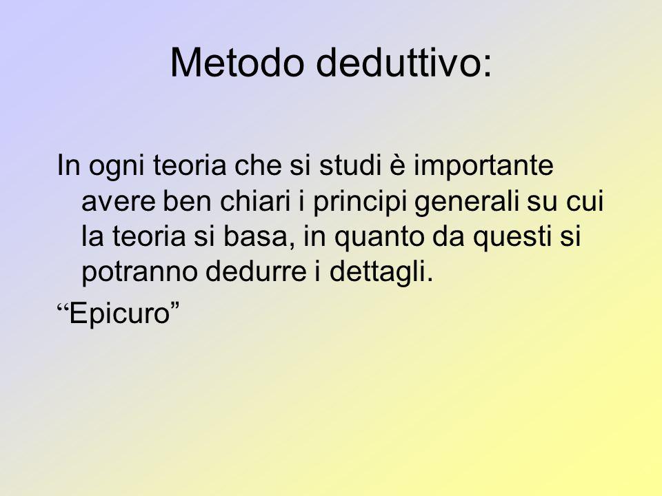 Accreditamento e inserimento professionale Alessandro Buracchi