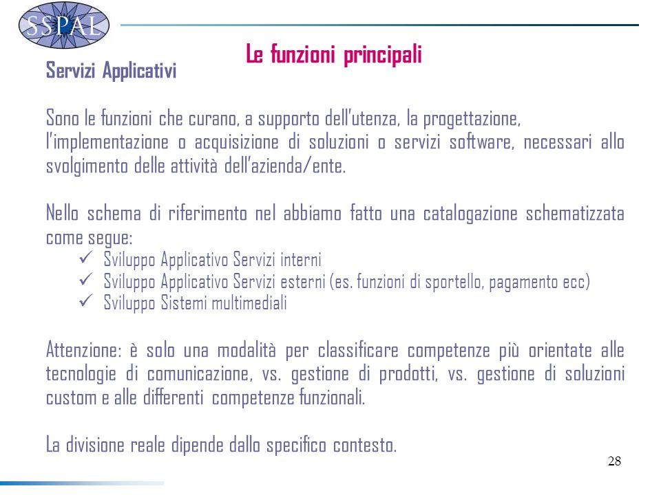 28 Le funzioni principali Servizi Applicativi Sono le funzioni che curano, a supporto dellutenza, la progettazione, limplementazione o acquisizione di soluzioni o servizi software, necessari allo svolgimento delle attività dellazienda/ente.