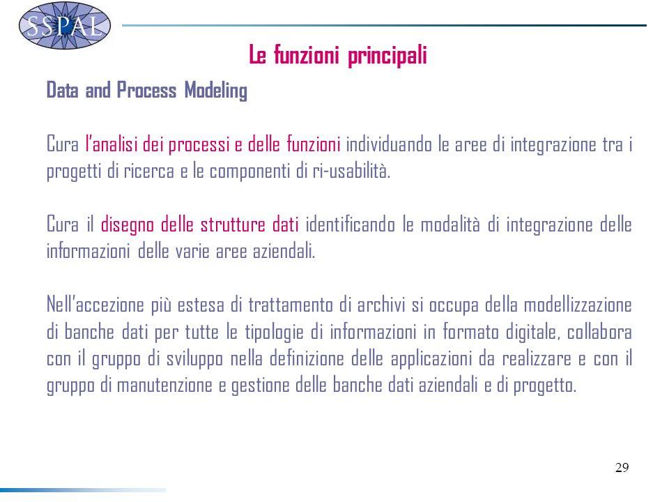 29 Le funzioni principali Data and Process Modeling Cura lanalisi dei processi e delle funzioni individuando le aree di integrazione tra i progetti di ricerca e le componenti di ri-usabilità.