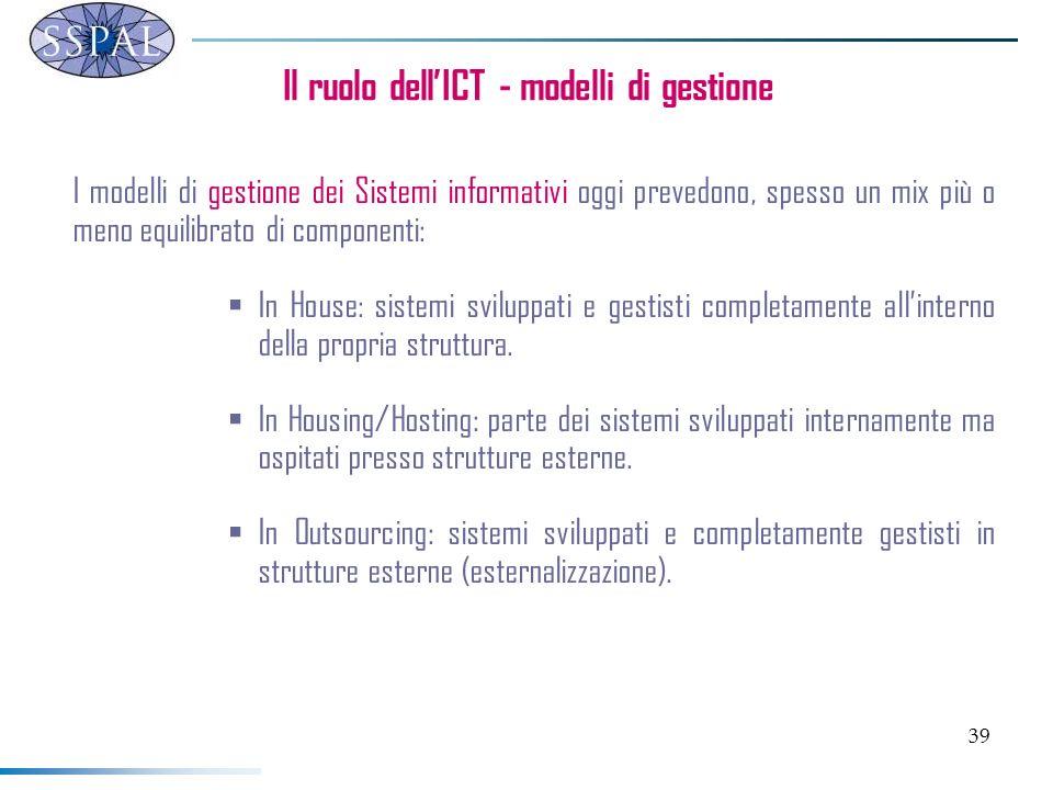 39 Il ruolo dellICT - modelli di gestione I modelli di gestione dei Sistemi informativi oggi prevedono, spesso un mix più o meno equilibrato di componenti: In House: sistemi sviluppati e gestisti completamente allinterno della propria struttura.