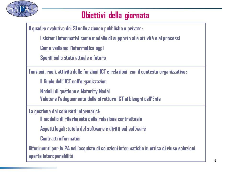 25 Le funzioni principali Demand Management La funzione assolta è quella di costituire il canale attraverso il quale vengono valutate le esigenze dellutenza ed individuate le soluzioni adeguate.
