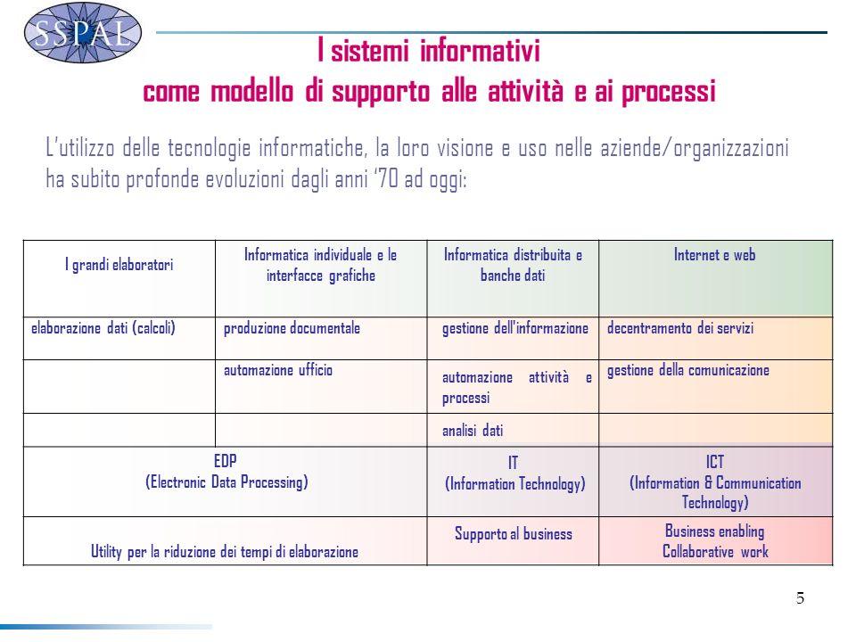 46 La gestione dei contratti informatici Obiettivi : Definire e condividere il perché (le motivazioni) della relazione di acquisto.