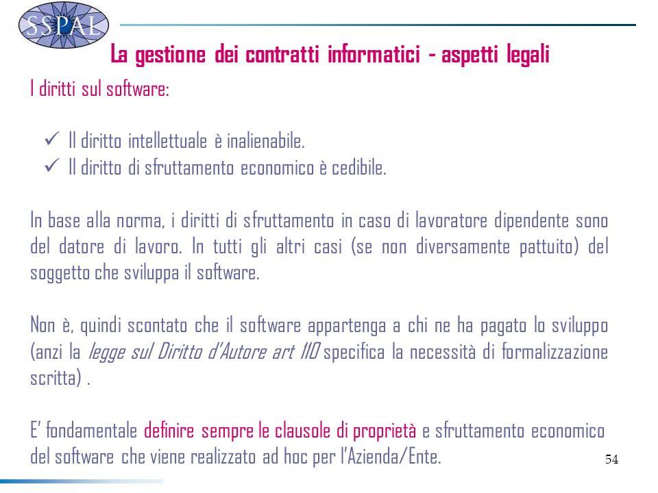 54 La gestione dei contratti informatici - aspetti legali I diritti sul software: Il diritto intellettuale è inalienabile.