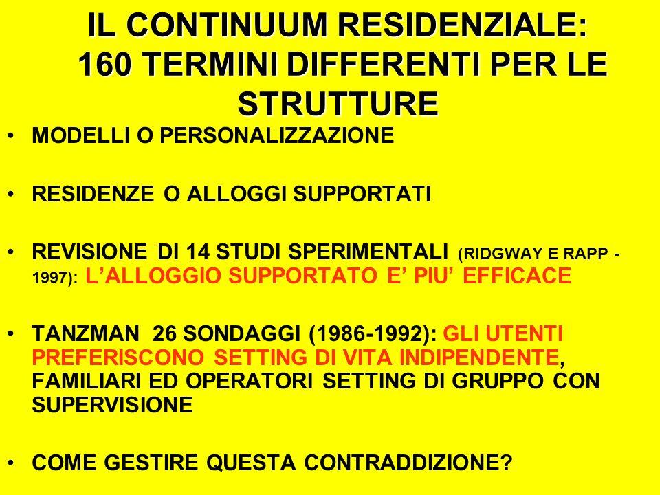 IL CONTINUUM RESIDENZIALE: 160 TERMINI DIFFERENTI PER LE STRUTTURE MODELLI O PERSONALIZZAZIONE RESIDENZE O ALLOGGI SUPPORTATI REVISIONE DI 14 STUDI SPERIMENTALI (RIDGWAY E RAPP - 1997): LALLOGGIO SUPPORTATO E PIU EFFICACE TANZMAN 26 SONDAGGI (1986-1992): GLI UTENTI PREFERISCONO SETTING DI VITA INDIPENDENTE, FAMILIARI ED OPERATORI SETTING DI GRUPPO CON SUPERVISIONE COME GESTIRE QUESTA CONTRADDIZIONE