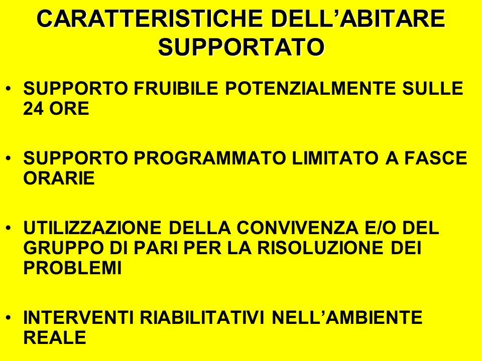 CARATTERISTICHE DELLABITARE SUPPORTATO SUPPORTO FRUIBILE POTENZIALMENTE SULLE 24 ORE SUPPORTO PROGRAMMATO LIMITATO A FASCE ORARIE UTILIZZAZIONE DELLA CONVIVENZA E/O DEL GRUPPO DI PARI PER LA RISOLUZIONE DEI PROBLEMI INTERVENTI RIABILITATIVI NELLAMBIENTE REALE