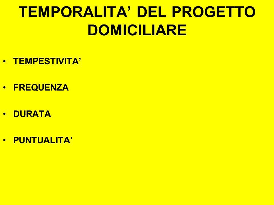 TEMPORALITA DEL PROGETTO DOMICILIARE TEMPESTIVITA FREQUENZA DURATA PUNTUALITA