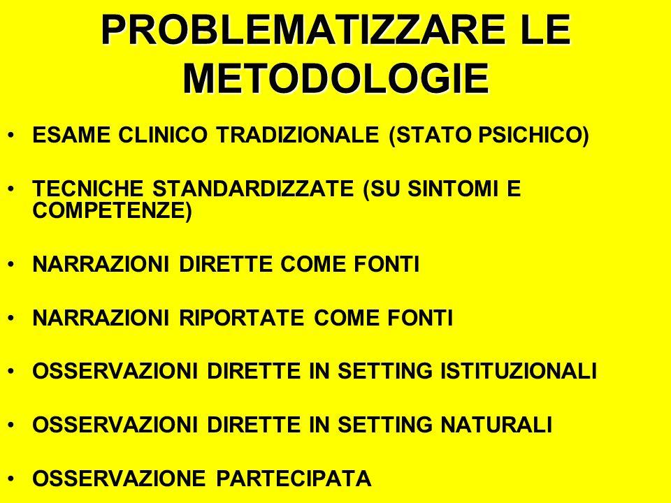 PROBLEMATIZZARE LE METODOLOGIE ESAME CLINICO TRADIZIONALE (STATO PSICHICO) TECNICHE STANDARDIZZATE (SU SINTOMI E COMPETENZE) NARRAZIONI DIRETTE COME FONTI NARRAZIONI RIPORTATE COME FONTI OSSERVAZIONI DIRETTE IN SETTING ISTITUZIONALI OSSERVAZIONI DIRETTE IN SETTING NATURALI OSSERVAZIONE PARTECIPATA