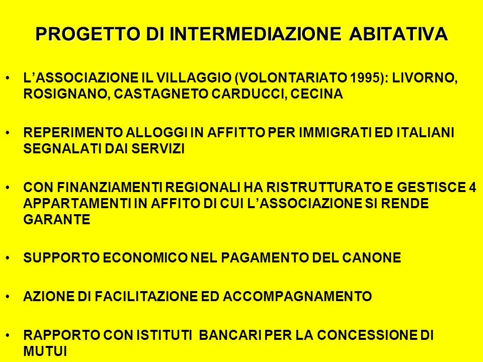 PROGETTO DI INTERMEDIAZIONE ABITATIVA LASSOCIAZIONE IL VILLAGGIO (VOLONTARIATO 1995): LIVORNO, ROSIGNANO, CASTAGNETO CARDUCCI, CECINA REPERIMENTO ALLOGGI IN AFFITTO PER IMMIGRATI ED ITALIANI SEGNALATI DAI SERVIZI CON FINANZIAMENTI REGIONALI HA RISTRUTTURATO E GESTISCE 4 APPARTAMENTI IN AFFITO DI CUI LASSOCIAZIONE SI RENDE GARANTE SUPPORTO ECONOMICO NEL PAGAMENTO DEL CANONE AZIONE DI FACILITAZIONE ED ACCOMPAGNAMENTO RAPPORTO CON ISTITUTI BANCARI PER LA CONCESSIONE DI MUTUI