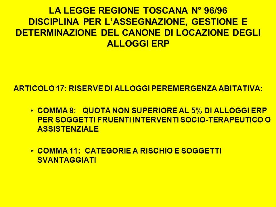 LA LEGGE REGIONE TOSCANA N° 96/96 DISCIPLINA PER LASSEGNAZIONE, GESTIONE E DETERMINAZIONE DEL CANONE DI LOCAZIONE DEGLI ALLOGGI ERP ARTICOLO 17: RISERVE DI ALLOGGI PEREMERGENZA ABITATIVA: COMMA 8: QUOTA NON SUPERIORE AL 5% DI ALLOGGI ERP PER SOGGETTI FRUENTI INTERVENTI SOCIO-TERAPEUTICO O ASSISTENZIALE COMMA 11: CATEGORIE A RISCHIO E SOGGETTI SVANTAGGIATI