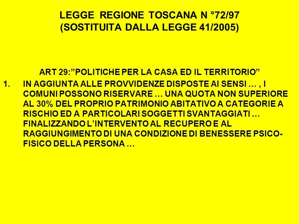 LEGGE REGIONE TOSCANA N °72/97 (SOSTITUITA DALLA LEGGE 41/2005) ART 29:POLITICHE PER LA CASA ED IL TERRITORIO 1.IN AGGIUNTA ALLE PROVVIDENZE DISPOSTE AI SENSI …, I COMUNI POSSONO RISERVARE … UNA QUOTA NON SUPERIORE AL 30% DEL PROPRIO PATRIMONIO ABITATIVO A CATEGORIE A RISCHIO ED A PARTICOLARI SOGGETTI SVANTAGGIATI … FINALIZZANDO LINTERVENTO AL RECUPERO E AL RAGGIUNGIMENTO DI UNA CONDIZIONE DI BENESSERE PSICO- FISICO DELLA PERSONA …
