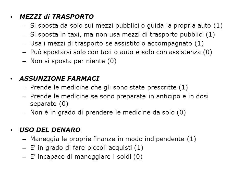 MEZZI di TRASPORTO – Si sposta da solo sui mezzi pubblici o guida la propria auto (1) – Si sposta in taxi, ma non usa mezzi di trasporto pubblici (1)