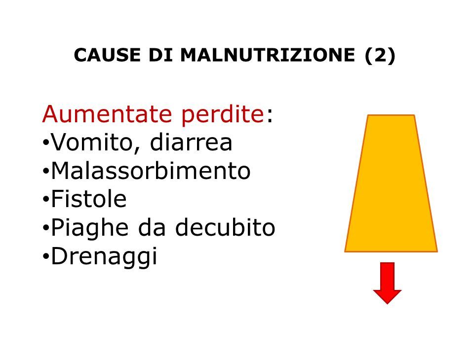 CAUSE DI MALNUTRIZIONE (2) Aumentate perdite: Vomito, diarrea Malassorbimento Fistole Piaghe da decubito Drenaggi