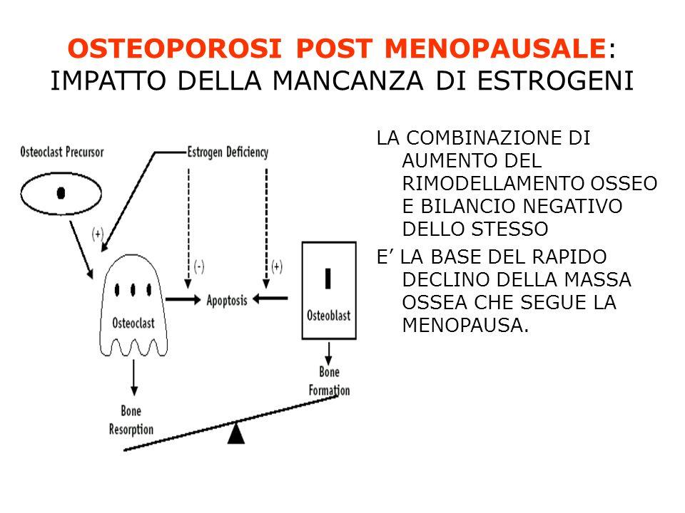 OSTEOPOROSI POST MENOPAUSALE: IMPATTO DELLA MANCANZA DI ESTROGENI LA COMBINAZIONE DI AUMENTO DEL RIMODELLAMENTO OSSEO E BILANCIO NEGATIVO DELLO STESSO