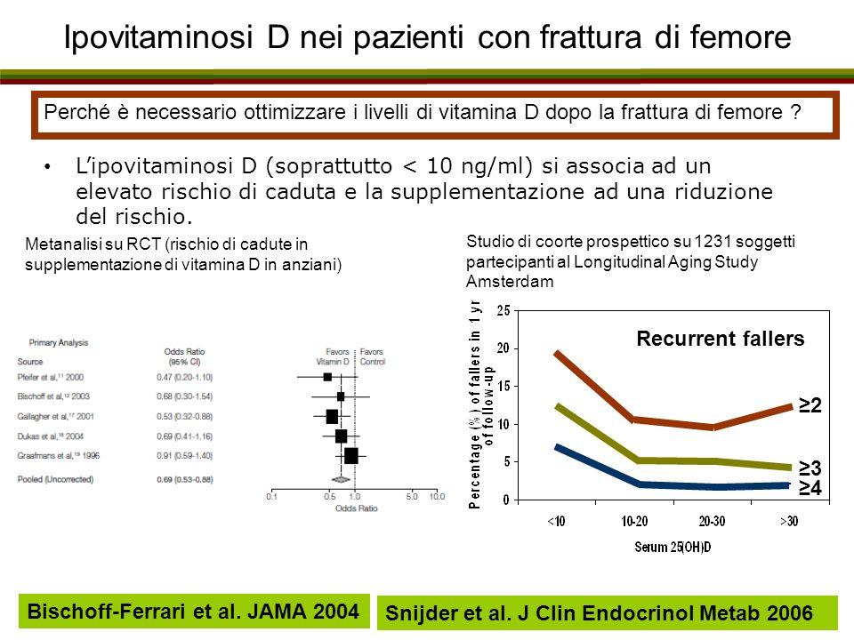 Ipovitaminosi D nei pazienti con frattura di femore Snijder et al. J Clin Endocrinol Metab 2006 Perché è necessario ottimizzare i livelli di vitamina