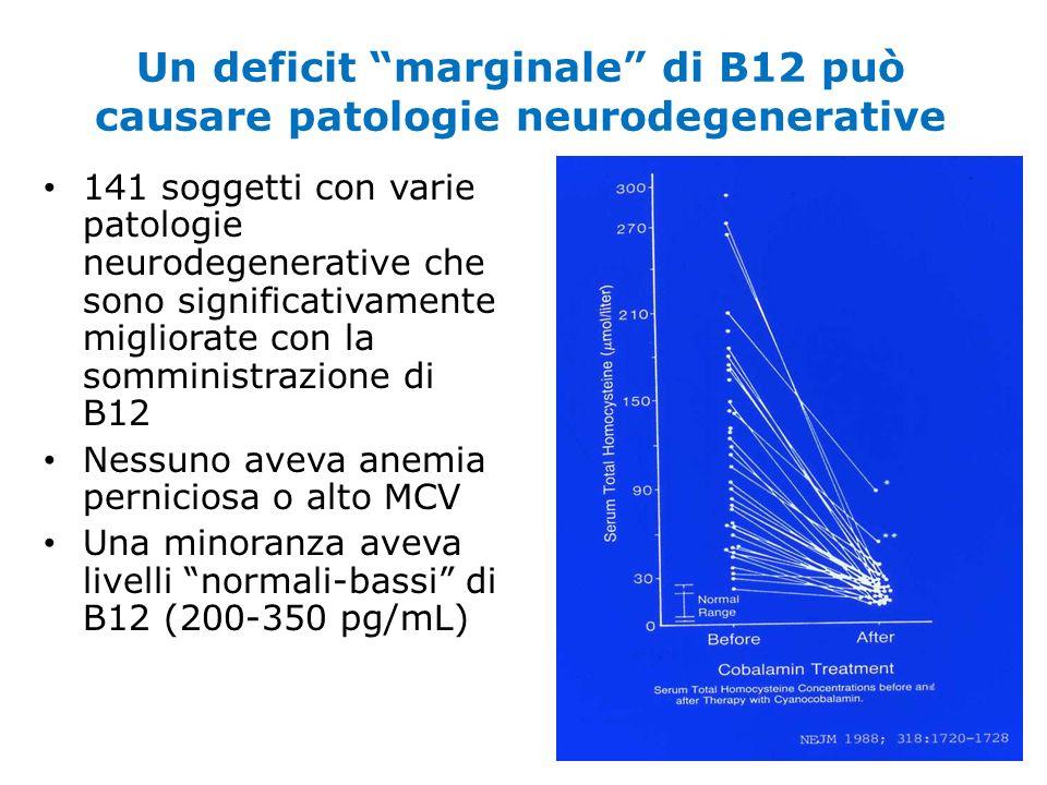 Un deficit marginale di B12 può causare patologie neurodegenerative 141 soggetti con varie patologie neurodegenerative che sono significativamente mig