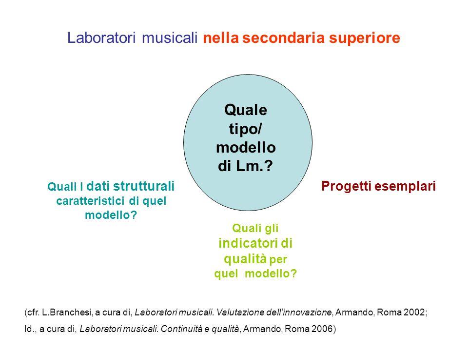 Laboratori musicali nella secondaria superiore Quale tipo/ modello di Lm..