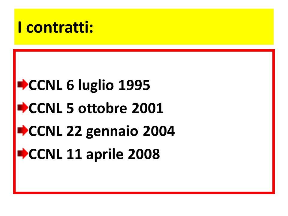 I contratti: CCNL 6 luglio 1995 CCNL 5 ottobre 2001 CCNL 22 gennaio 2004 CCNL 11 aprile 2008