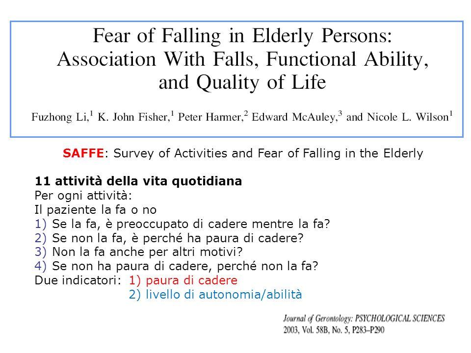 SAFFE: Survey of Activities and Fear of Falling in the Elderly 11 attività della vita quotidiana Per ogni attività: Il paziente la fa o no 1)Se la fa,