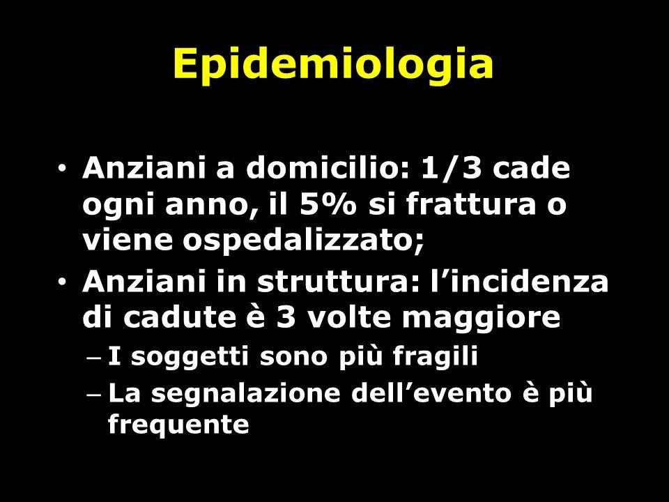 Epidemiologia Anziani a domicilio: 1/3 cade ogni anno, il 5% si frattura o viene ospedalizzato; Anziani in struttura: lincidenza di cadute è 3 volte m
