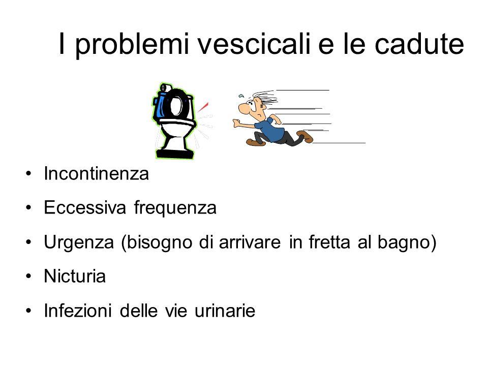 I problemi vescicali e le cadute Incontinenza Eccessiva frequenza Urgenza (bisogno di arrivare in fretta al bagno) Nicturia Infezioni delle vie urinar