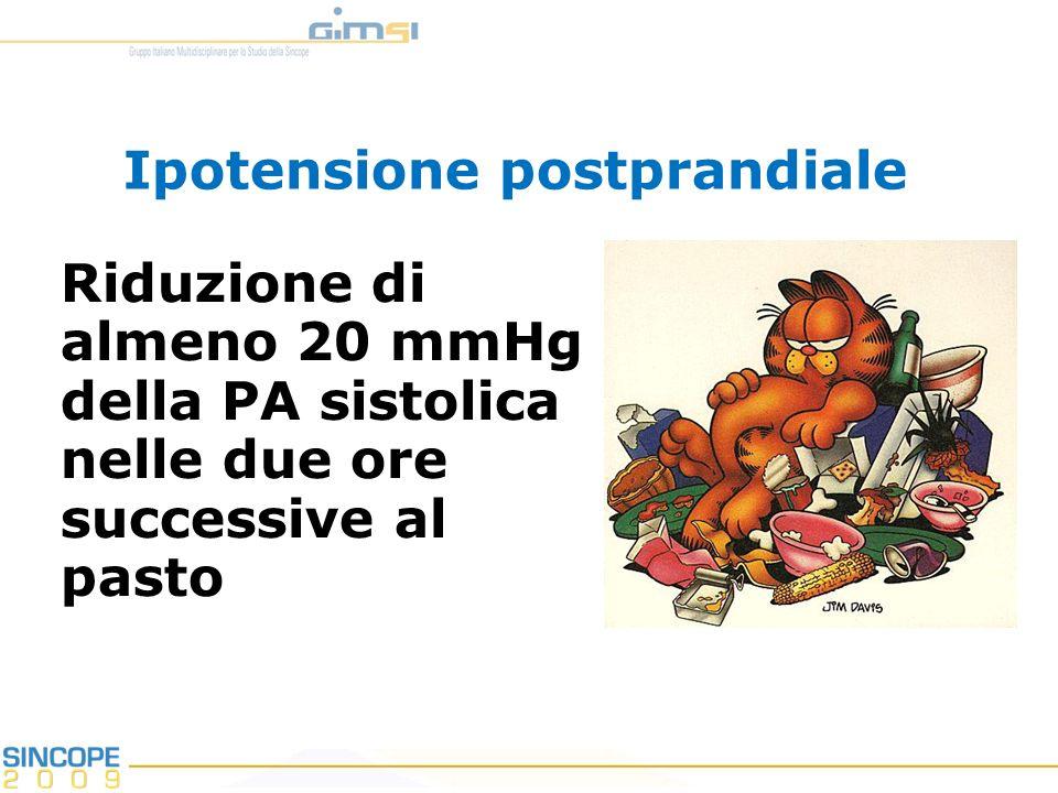 Ipotensione postprandiale Riduzione di almeno 20 mmHg della PA sistolica nelle due ore successive al pasto