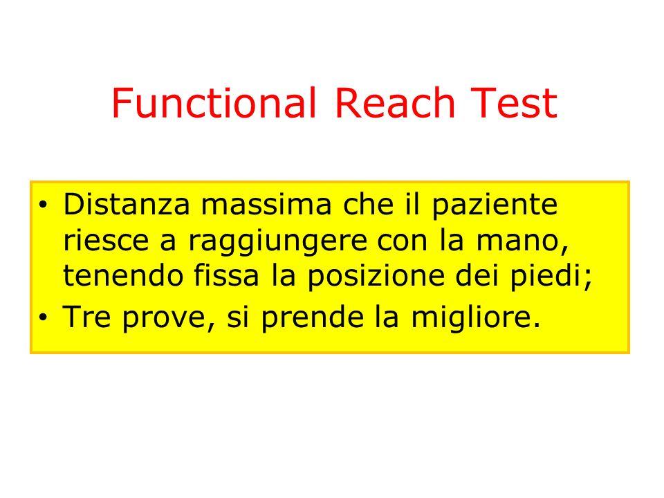 Functional Reach Test Distanza massima che il paziente riesce a raggiungere con la mano, tenendo fissa la posizione dei piedi; Tre prove, si prende la