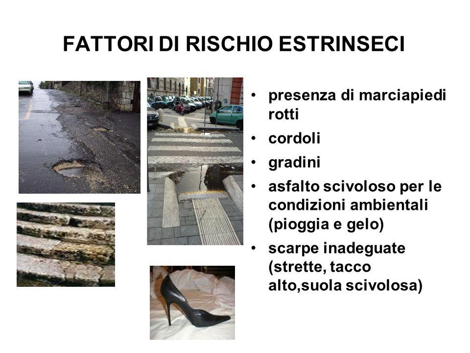 FATTORI DI RISCHIO ESTRINSECI presenza di marciapiedi rotti cordoli gradini asfalto scivoloso per le condizioni ambientali (pioggia e gelo) scarpe ina