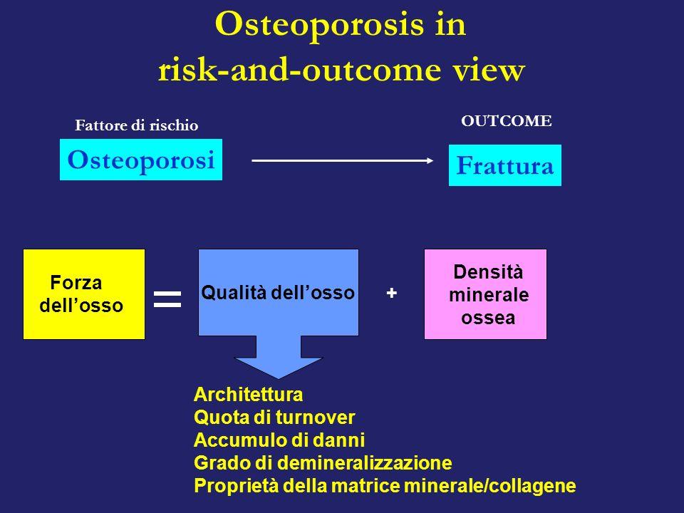 Osteoporosis in risk-and-outcome view Qualità dellosso Forza dellosso + Architettura Quota di turnover Accumulo di danni Grado di demineralizzazione P