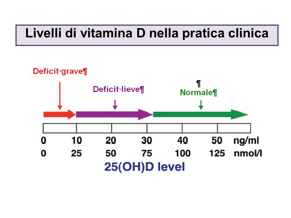 Livelli di vitamina D nella pratica clinica