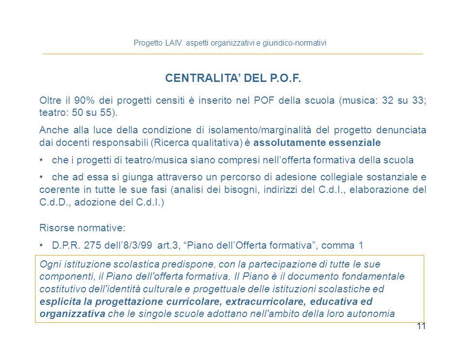 11 Progetto LAIV: aspetti organizzativi e giuridico-normativi CENTRALITA DEL P.O.F.