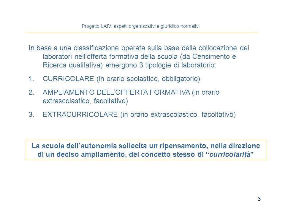 3 In base a una classificazione operata sulla base della collocazione dei laboratori nellofferta formativa della scuola (da Censimento e Ricerca qualitativa) emergono 3 tipologie di laboratorio: 1.CURRICOLARE (in orario scolastico, obbligatorio) 2.AMPLIAMENTO DELLOFFERTA FORMATIVA (in orario extrascolastico, facoltativo) 3.EXTRACURRICOLARE (in orario extrascolastico, facoltativo) Progetto LAIV: aspetti organizzativi e giuridico-normativi La scuola dellautonomia sollecita un ripensamento, nella direzione di un deciso ampliamento, del concetto stesso di curricolarità