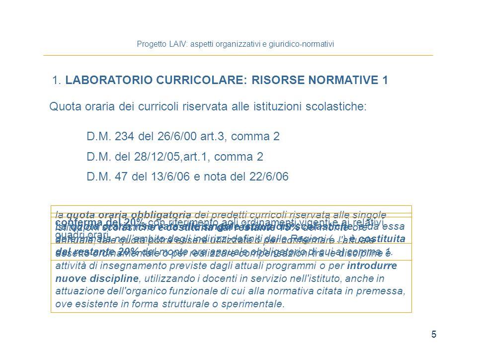5 Quota oraria dei curricoli riservata alle istituzioni scolastiche: Progetto LAIV: aspetti organizzativi e giuridico-normativi 1.