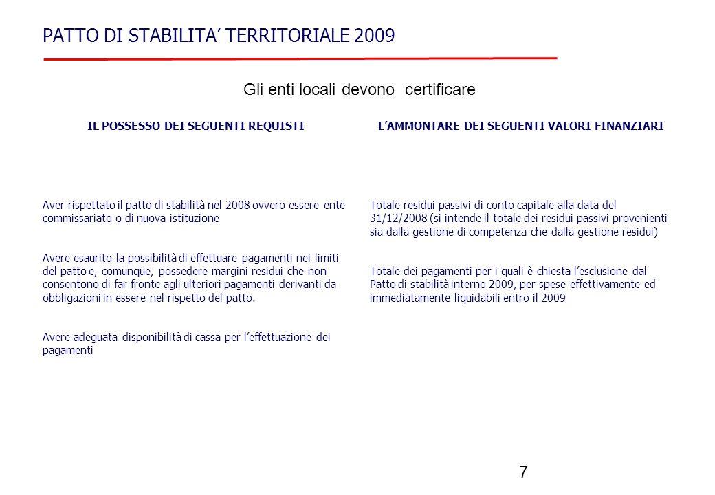 PATTO DI STABILITA TERRITORIALE 2009 Art.