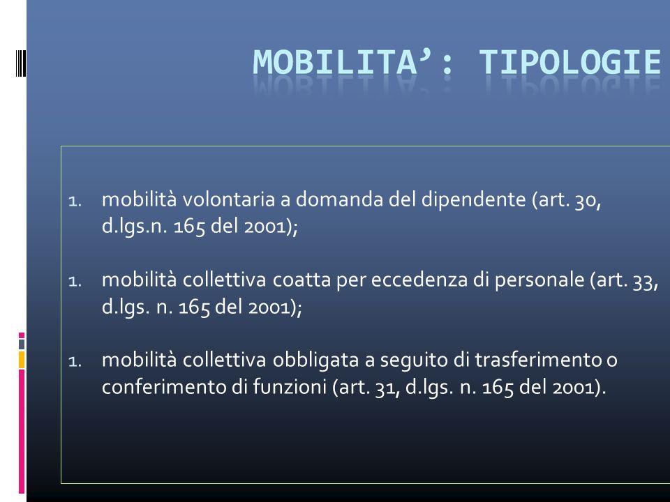 1. mobilità volontaria a domanda del dipendente (art. 30, d.lgs.n. 165 del 2001); 1. mobilità collettiva coatta per eccedenza di personale (art. 33, d