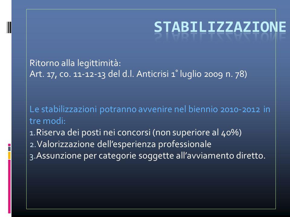 Ritorno alla legittimità: Art. 17, co. 11-12-13 del d.l. Anticrisi 1° luglio 2009 n. 78) Le stabilizzazioni potranno avvenire nel biennio 2010-2012 in