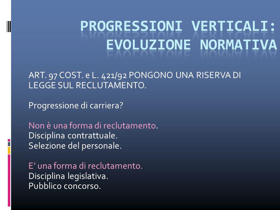 ART. 97 COST. e L. 421/92 PONGONO UNA RISERVA DI LEGGE SUL RECLUTAMENTO.
