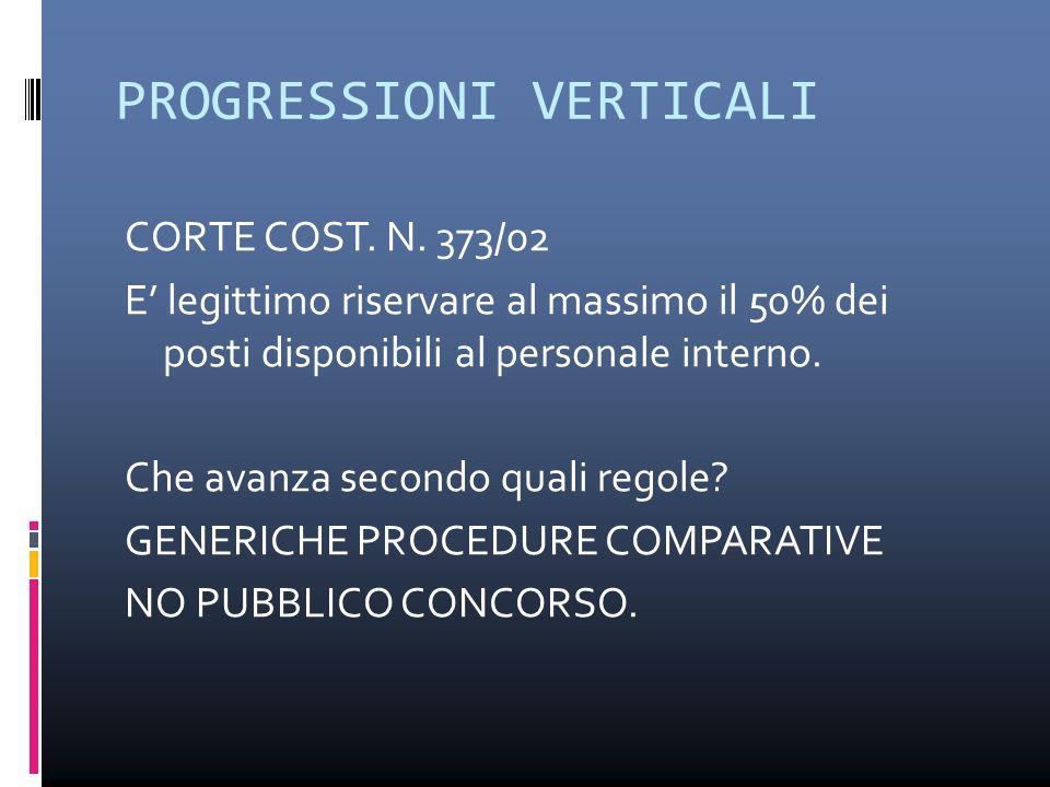 PROGRESSIONI VERTICALI CORTE COST. N. 373/02 E legittimo riservare al massimo il 50% dei posti disponibili al personale interno. Che avanza secondo qu