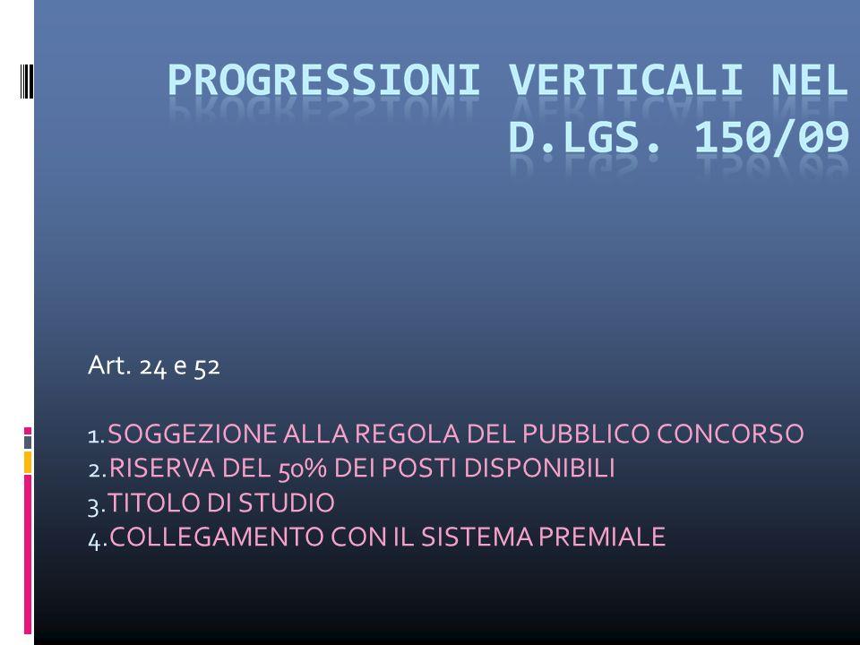 Art. 24 e 52 1. SOGGEZIONE ALLA REGOLA DEL PUBBLICO CONCORSO 2.