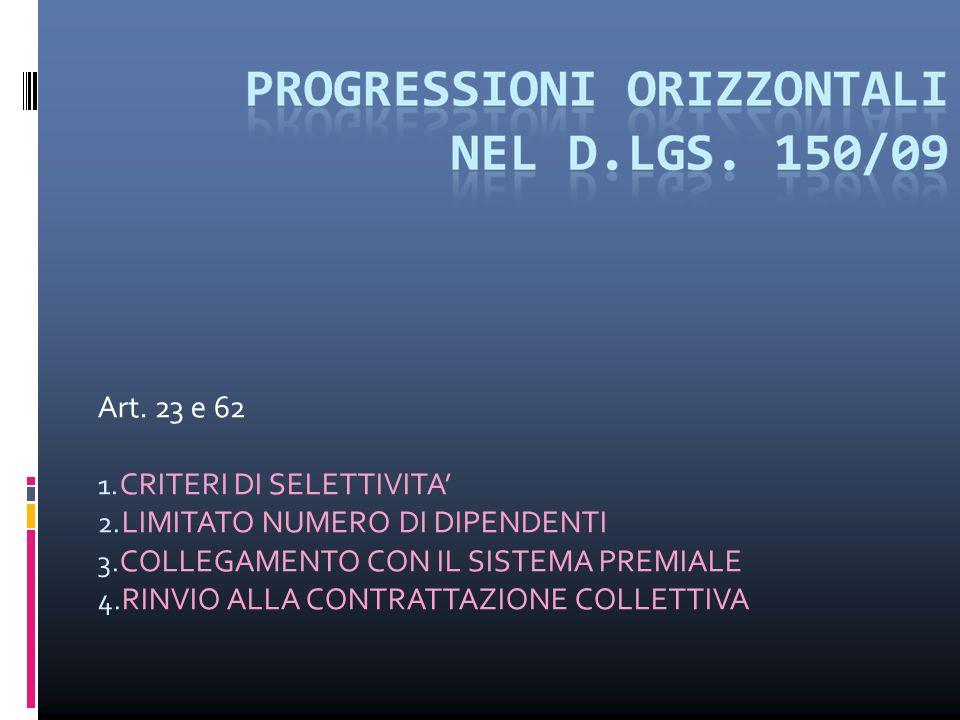Art. 23 e 62 1. CRITERI DI SELETTIVITA 2. LIMITATO NUMERO DI DIPENDENTI 3.