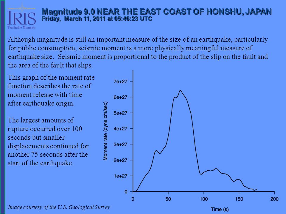 Although magnitude is still an important measure of the size of an earthquake, particularly for public consumption, seismic moment is a more physicall