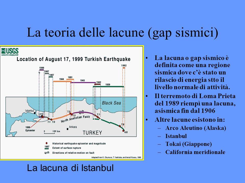 La teoria delle lacune (gap sismici) La lacuna o gap sismico è definita come una regione sismica dove cè stato un rilascio di energia stto il livello