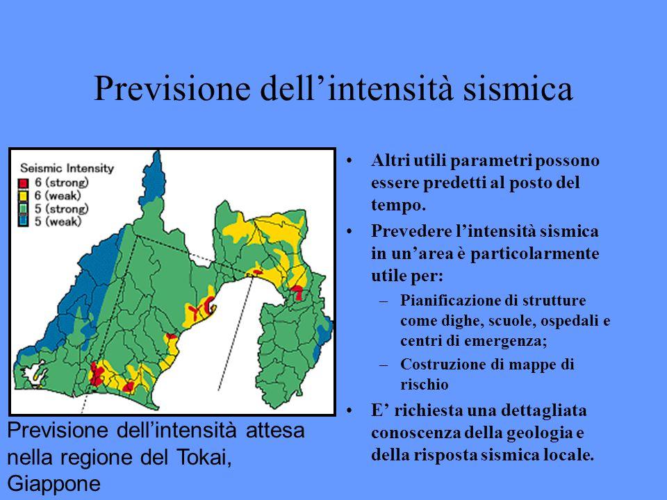 Previsione dellintensità sismica Altri utili parametri possono essere predetti al posto del tempo. Prevedere lintensità sismica in unarea è particolar