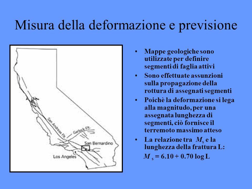 Misura della deformazione e previsione Mappe geologiche sono utilizzate per definire segmenti di faglia attivi Sono effettuate assunzioni sulla propag