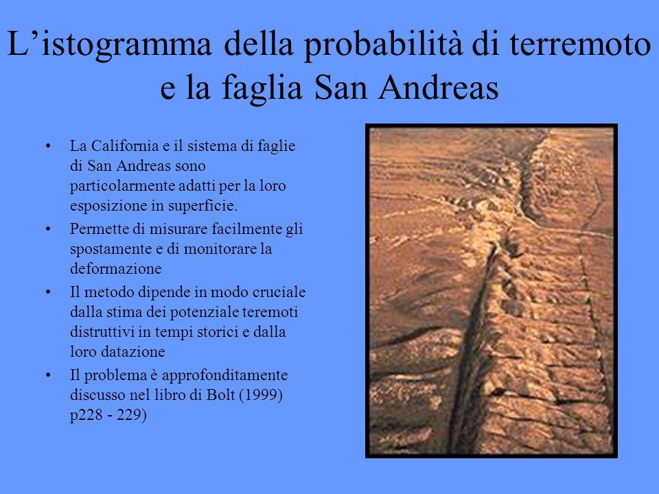 Listogramma della probabilità di terremoto e la faglia San Andreas La California e il sistema di faglie di San Andreas sono particolarmente adatti per