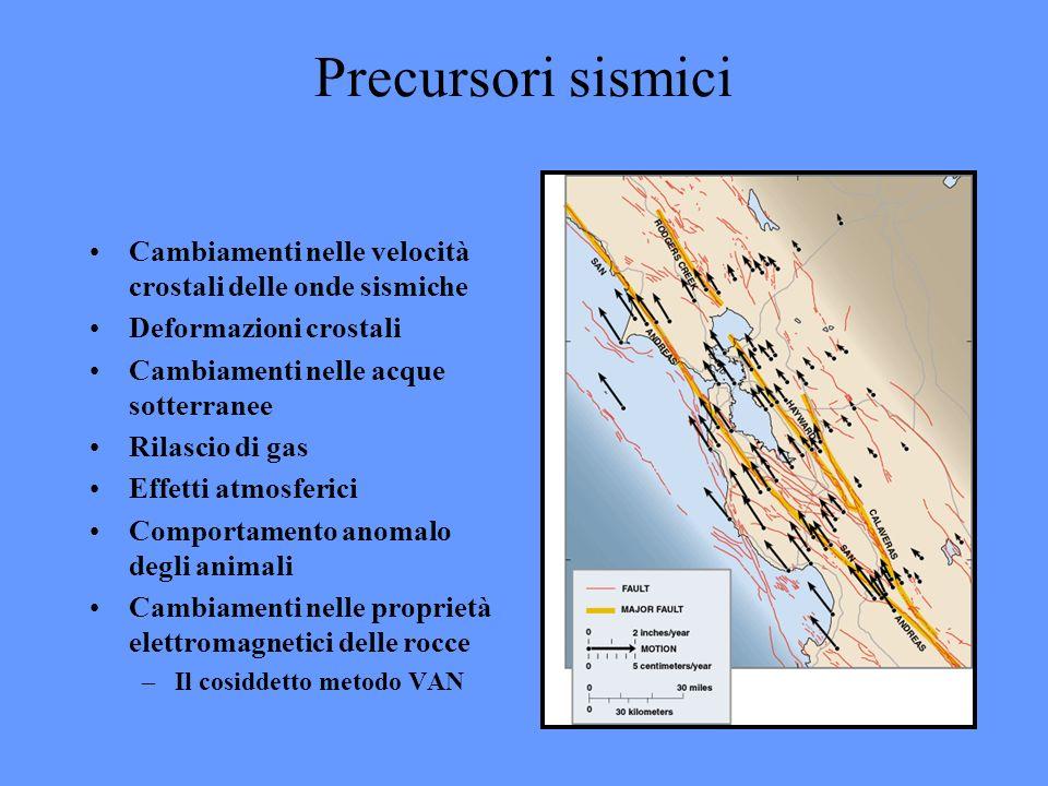Precursori sismici Cambiamenti nelle velocità crostali delle onde sismiche Deformazioni crostali Cambiamenti nelle acque sotterranee Rilascio di gas E