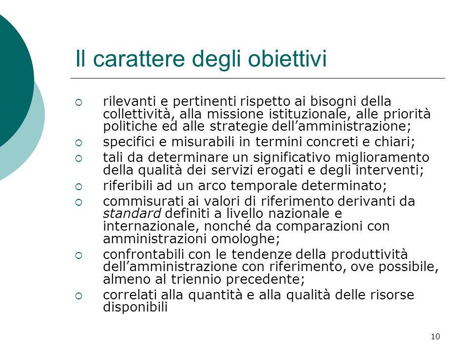 10 Il carattere degli obiettivi rilevanti e pertinenti rispetto ai bisogni della collettività, alla missione istituzionale, alle priorità politiche ed