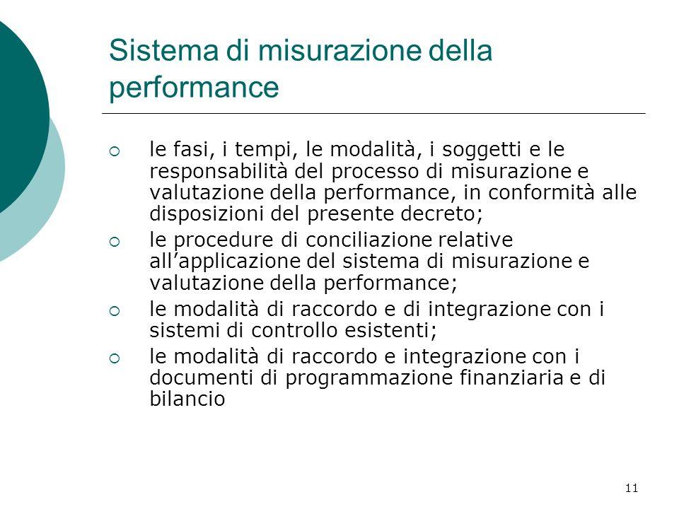 11 Sistema di misurazione della performance le fasi, i tempi, le modalità, i soggetti e le responsabilità del processo di misurazione e valutazione de