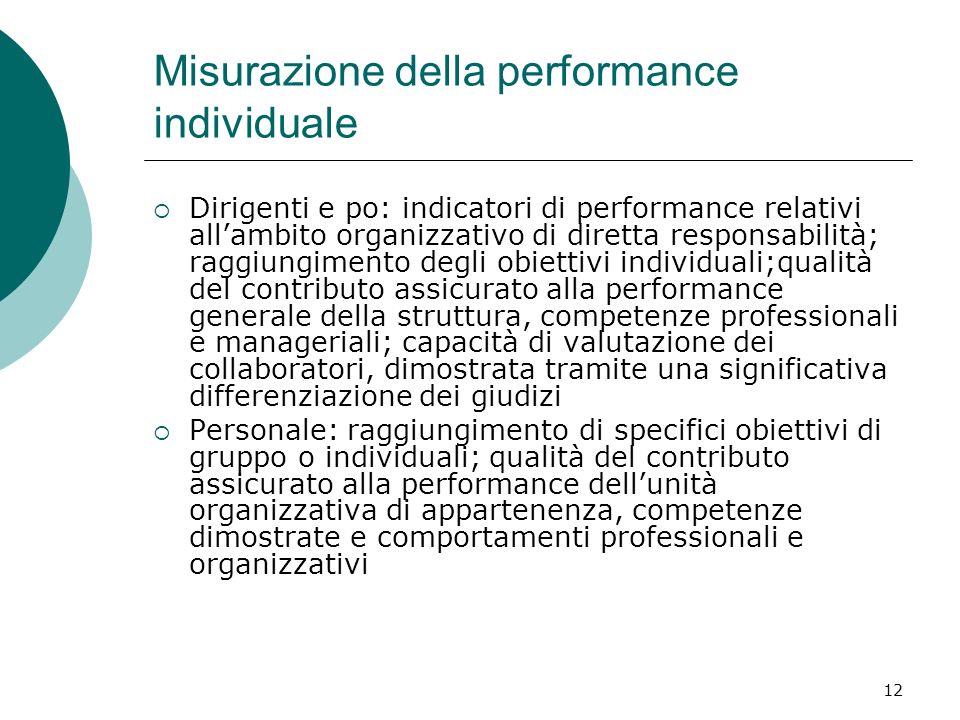 12 Misurazione della performance individuale Dirigenti e po: indicatori di performance relativi allambito organizzativo di diretta responsabilità; rag