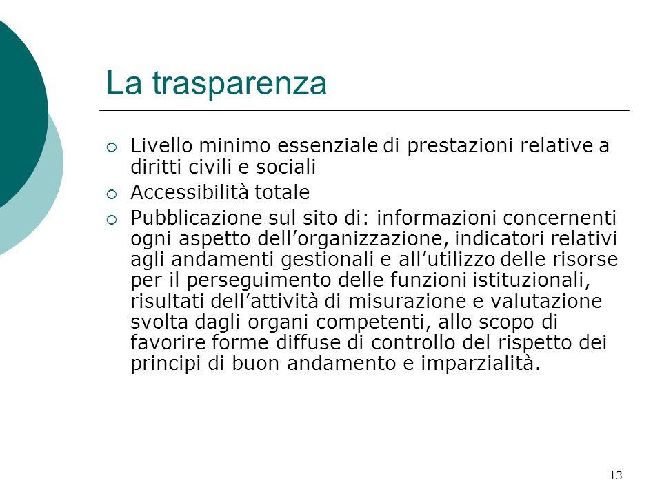13 La trasparenza Livello minimo essenziale di prestazioni relative a diritti civili e sociali Accessibilità totale Pubblicazione sul sito di: informa